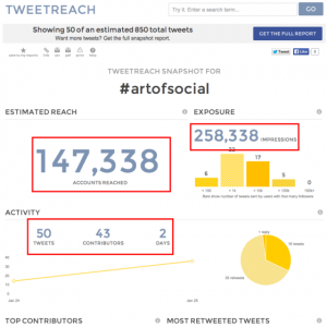 Twitter-Reach-Report-Results-for-artofsocial-TweetReach-e1422230847652